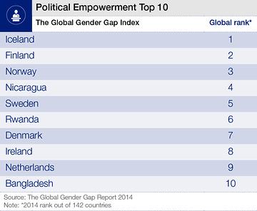 politicalempowerment360